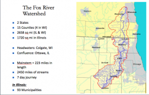 Fox River watershed map